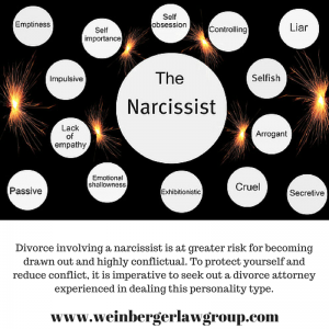 divorce and narcissism