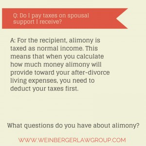 Dating someone who pays alimony